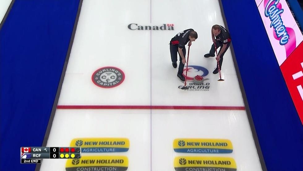Kanada - Rosja